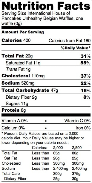 Unhealthy Belgian Waffles nutrition label - Desserts with Benefits