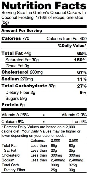 unhealthy coconut cake nutrition label