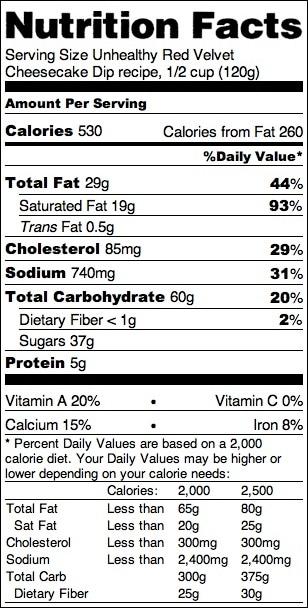 Unhealthy Red Velvet Cheesecake Dip nutrition label - Healthy Dessert Recipe Blog