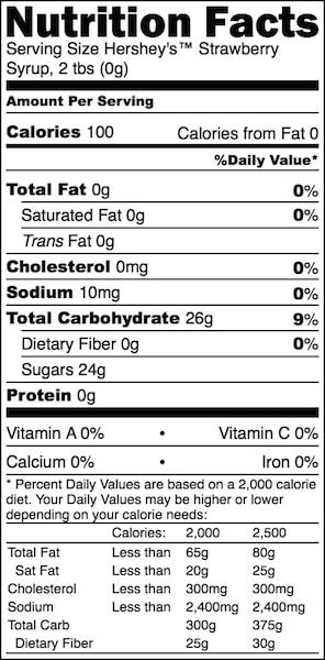 Unhealthy Strawberry Syrup nutrition label - Desserts with Benefits