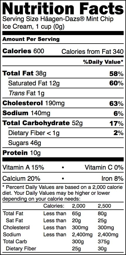 Unhealthy Mint Chocolate Chip Ice Cream nutrition label - Healthy Dessert Recipes at Desserts with Benefits
