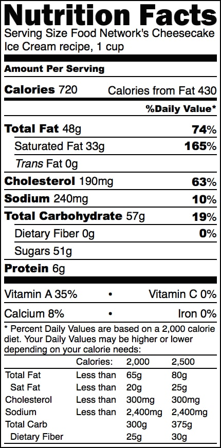 Unhealthy Ice Cream nutrition label - Healthy Dessert Recipes at Desserts with Benefits