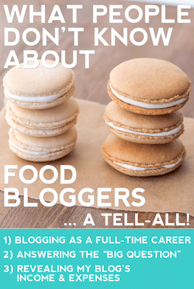 Part III: What People Don't Know About Food Bloggers -- A Tell-All!  Blogging as a Full-Time Career, Answering the